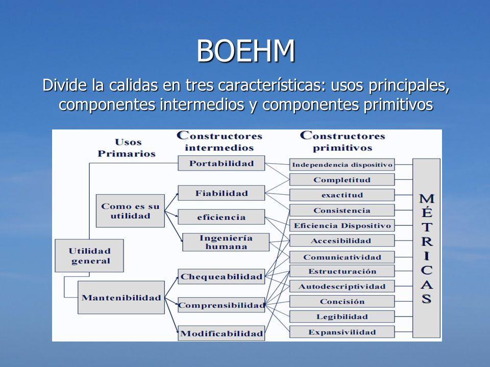 BOEHM Divide la calidas en tres características: usos principales, componentes intermedios y componentes primitivos
