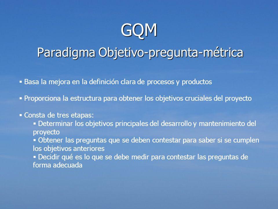 Paradigma Objetivo-pregunta-métrica Basa la mejora en la definición clara de procesos y productos Proporciona la estructura para obtener los objetivos