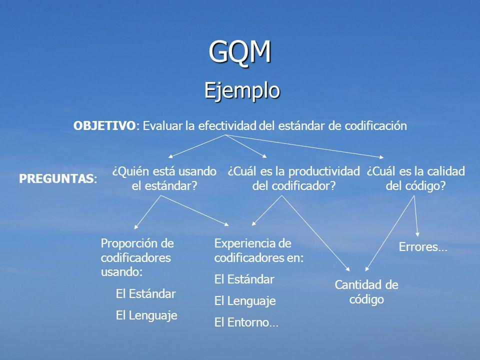 Ejemplo GQM OBJETIVO: Evaluar la efectividad del estándar de codificación PREGUNTAS: ¿Quién está usando el estándar? ¿Cuál es la productividad del cod
