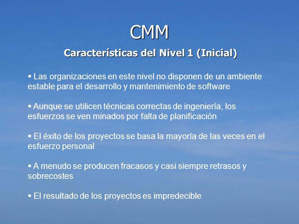 Características del Nivel 1 (Inicial) Las organizaciones en este nivel no disponen de un ambiente estable para el desarrollo y mantenimiento de softwa