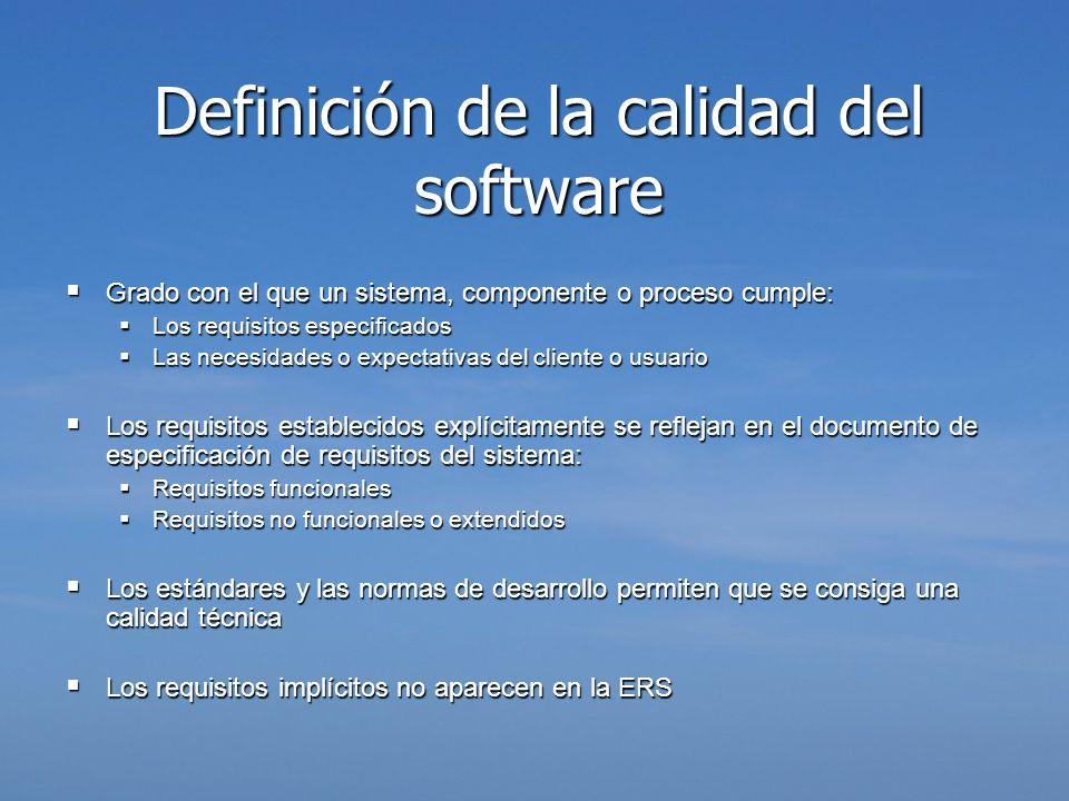 Aspectos de las gestión de calidad Gestión de la calidad del software Gestión de la calidad del software Garantía de la calidad del software Garantía de la calidad del software Control de calidad del software Control de calidad del software Verificación y validación Verificación y validación