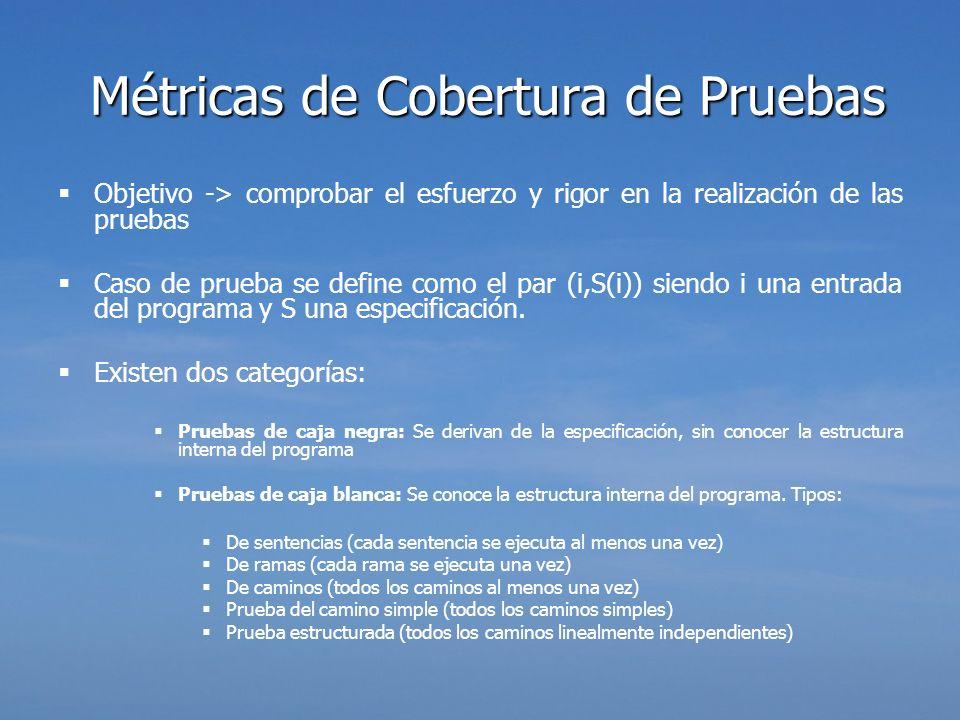 Métricas de Cobertura de Pruebas Objetivo -> comprobar el esfuerzo y rigor en la realización de las pruebas Caso de prueba se define como el par (i,S(