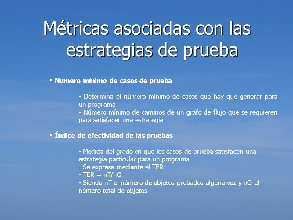 Métricas asociadas con las estrategias de prueba Numero mínimo de casos de prueba - Determina el número mínimo de casos que hay que generar para un pr