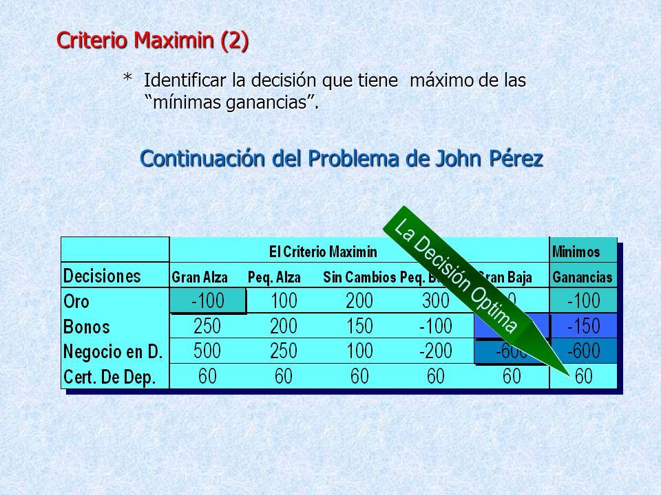 2.1.1. Criterio Maximin o Wald (1) -Este criterio se basa pensando en el peor de los casos * Marcar la mínima ganancia a través de todos lo estados de