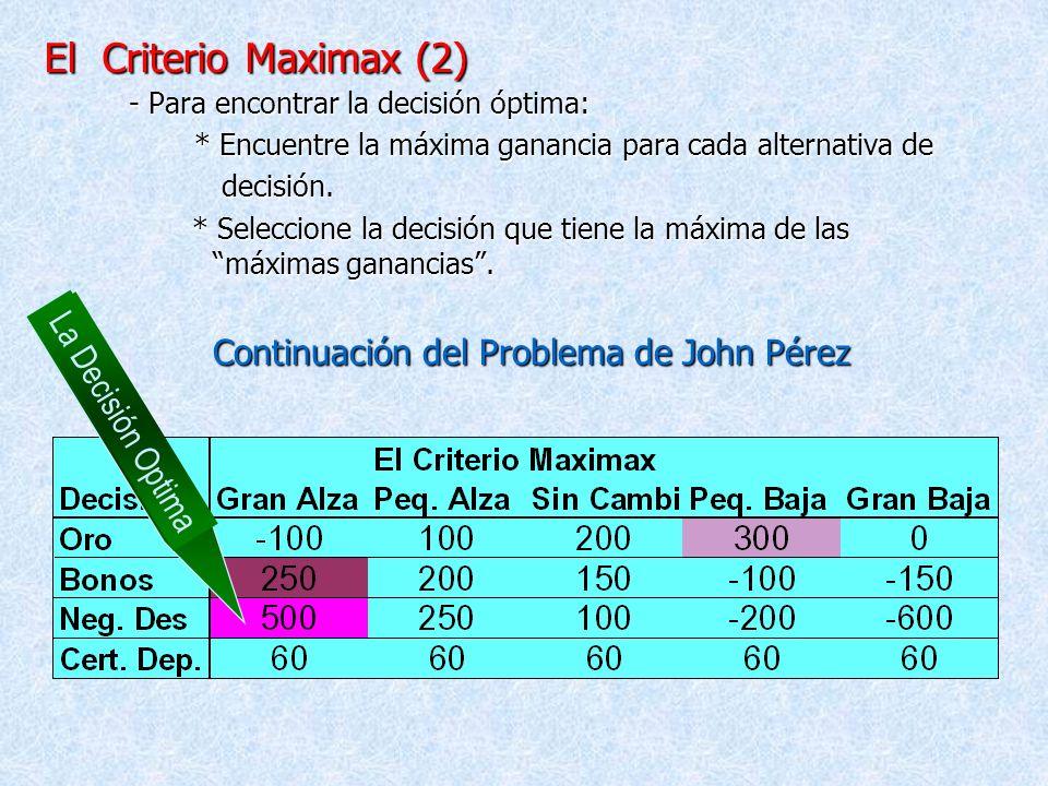 2.1.3. El Criterio Maximax (1) - Este criterio se basa en el mejor de los casos. - Este criterio considera los puntos de vista optimista y agresivo. a
