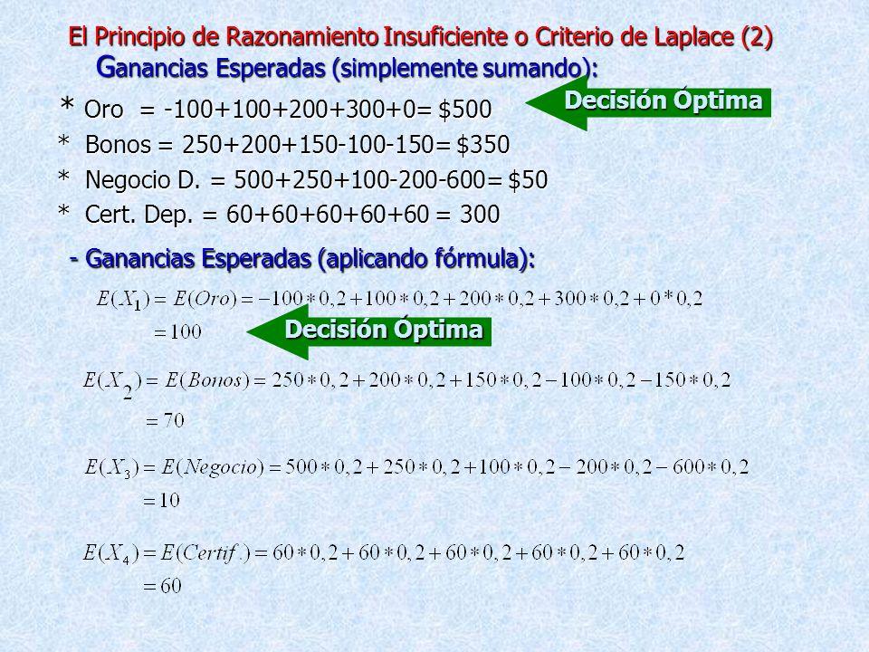 2.1.4. El Principio de Razonamiento Insuficiente o Criterio de Laplace (1) - Este criterio puede ser utilizado por un tomador de decisiones que no sea