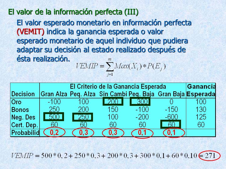 El valor de la información perfecta (II) Principio de máxima ganancias esperada cuando se dispone de información probabilística, en condiciones de rie