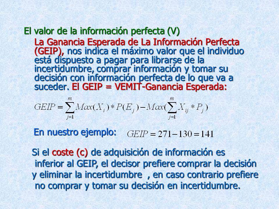 El valor de la información perfecta (IV) En condiciones de incertidumbre la decisión debe producirse antes de la realización del estado de la naturale