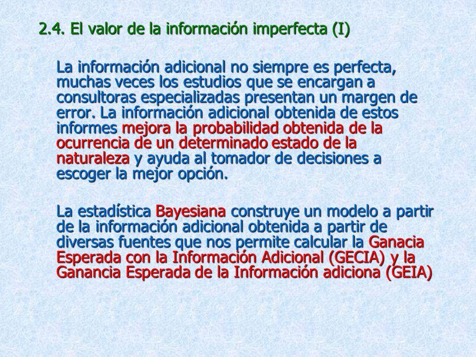 El valor de la información perfecta (VI) Si el coste (c) de adquisición de información es inferior al GEIP, el decisor prefiere comprar la decisión in