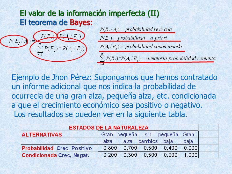 2.4. El valor de la información imperfecta (I) La información adicional no siempre es perfecta, muchas veces los estudios que se encargan a consultora
