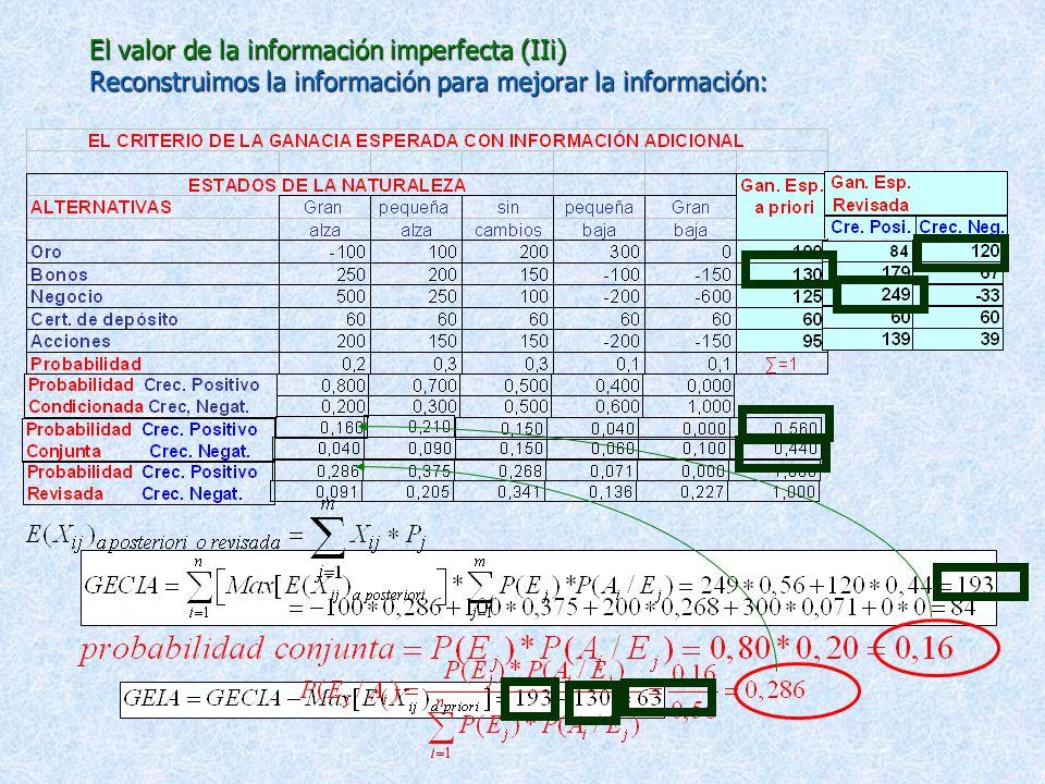 El valor de la información imperfecta (II) El teorema de Bayes: Ejemplo de Jhon Pérez: Supongamos que hemos contratado un informe adicional que nos in