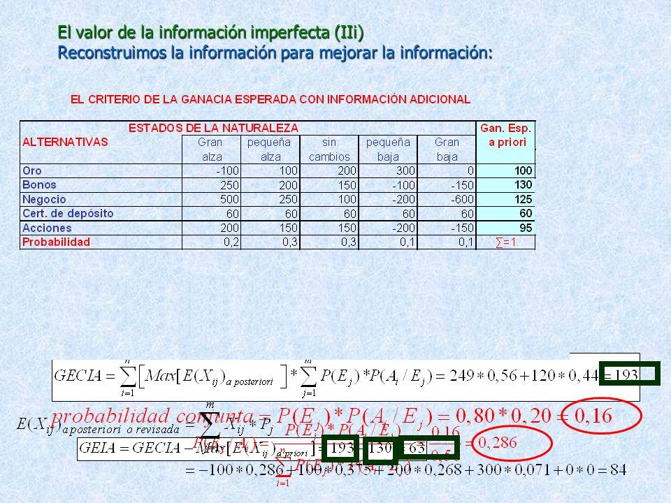 El valor de la información imperfecta (IIi) Reconstruimos la información para mejorar la información: