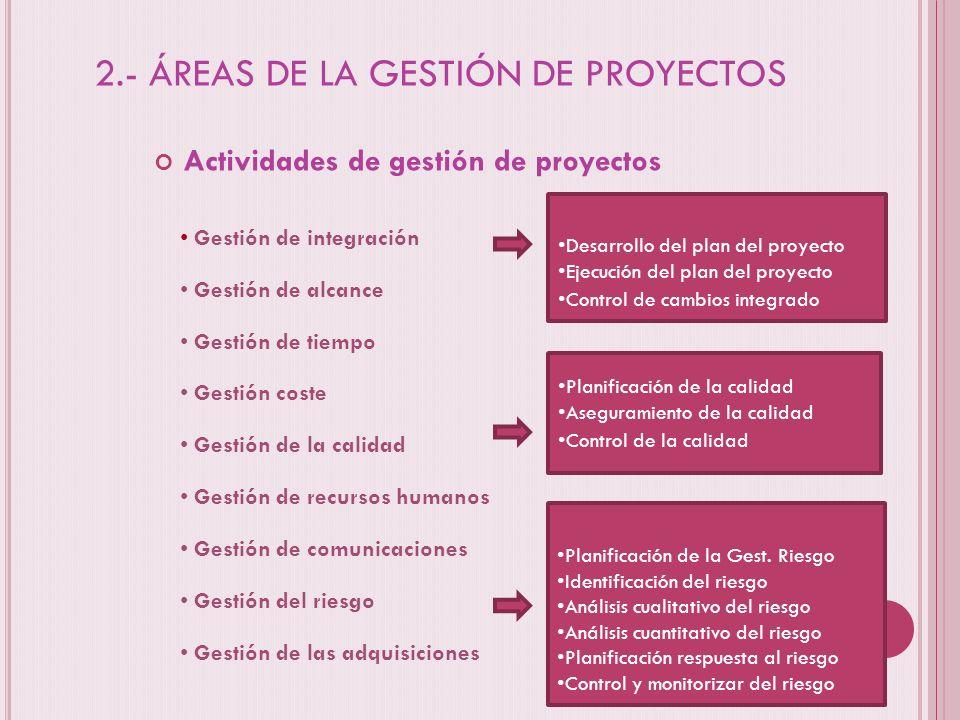 2.- ÁREAS DE LA GESTIÓN DE PROYECTOS Actividades de gestión de proyectos Gestión de integración Gestión de alcance Gestión de tiempo Gestión coste Ges