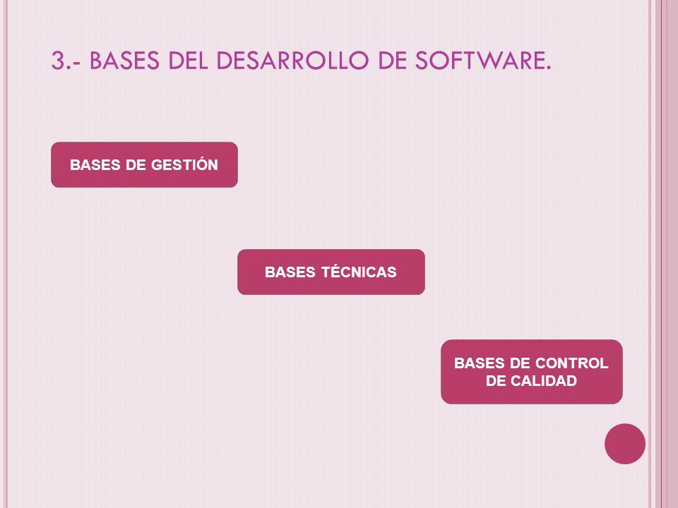 3.- BASES DEL DESARROLLO DE SOFTWARE. BASES DE GESTIÓN BASES DE CONTROL DE CALIDAD BASES TÉCNICAS