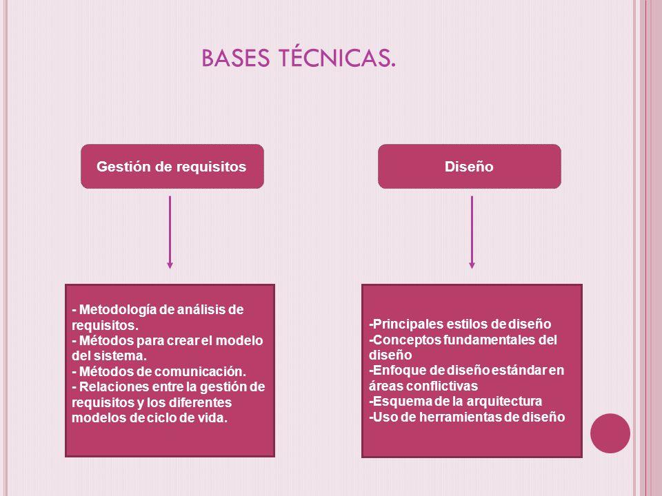 BASES TÉCNICAS. Gestión de requisitosDiseño - Metodología de análisis de requisitos. - Métodos para crear el modelo del sistema. - Métodos de comunica