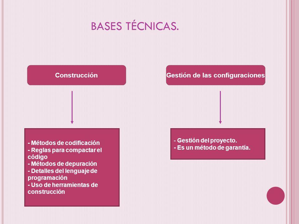 BASES TÉCNICAS. ConstrucciónGestión de las configuraciones - Métodos de codificación - Reglas para compactar el código - Métodos de depuración - Detal