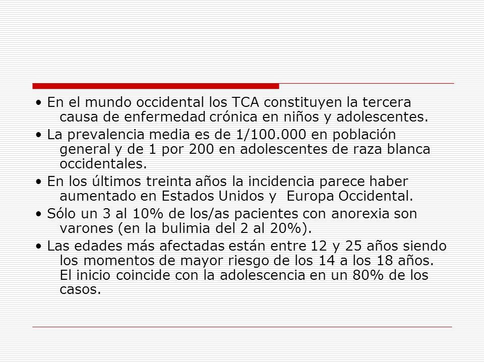 En el mundo occidental los TCA constituyen la tercera causa de enfermedad crónica en niños y adolescentes. La prevalencia media es de 1/100.000 en pob