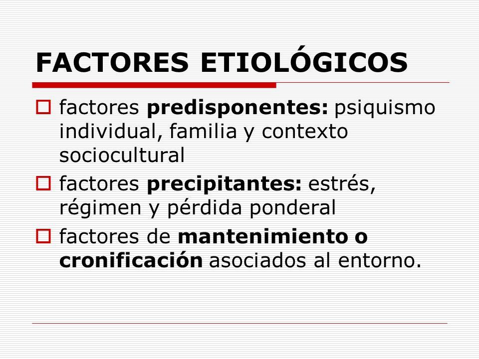 FACTORES ETIOLÓGICOS factores predisponentes: psiquismo individual, familia y contexto sociocultural factores precipitantes: estrés, régimen y pérdida