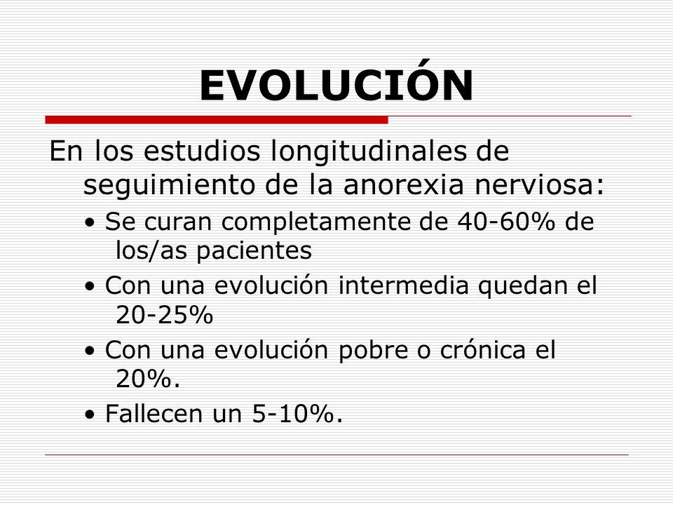EVOLUCIÓN En los estudios longitudinales de seguimiento de la anorexia nerviosa: Se curan completamente de 40-60% de los/as pacientes Con una evolució