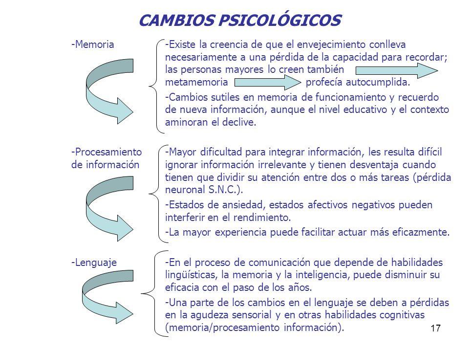 17 CAMBIOS PSICOLÓGICOS -Memoria-Existe la creencia de que el envejecimiento conlleva necesariamente a una pérdida de la capacidad para recordar; las
