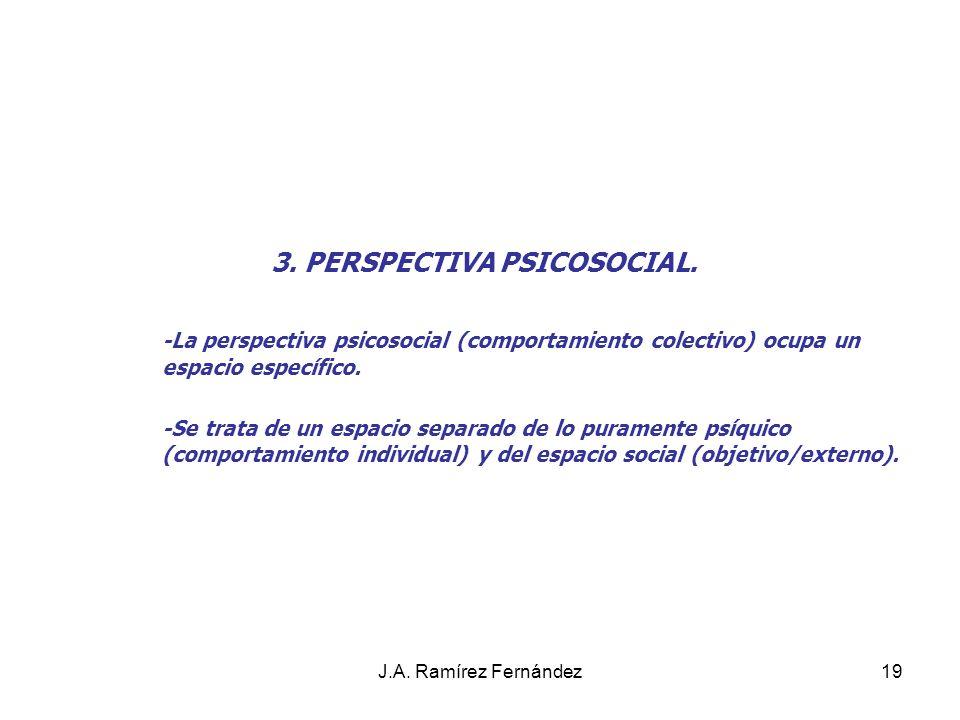 J.A. Ramírez Fernández19 3. PERSPECTIVA PSICOSOCIAL. -La perspectiva psicosocial (comportamiento colectivo) ocupa un espacio específico. -Se trata de