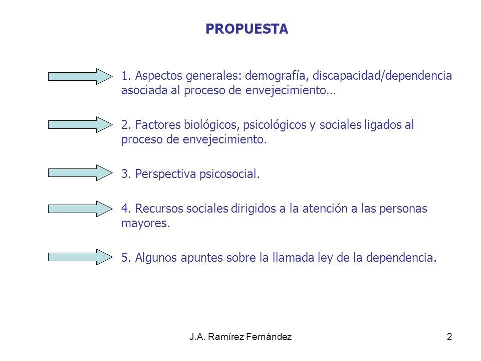 J.A. Ramírez Fernández3 1. ASPECTOS GENERALES.
