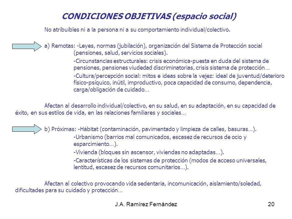 J.A. Ramírez Fernández20 CONDICIONES OBJETIVAS (espacio social) No atribuibles ni a la persona ni a su comportamiento individual/colectivo. a) Remotas