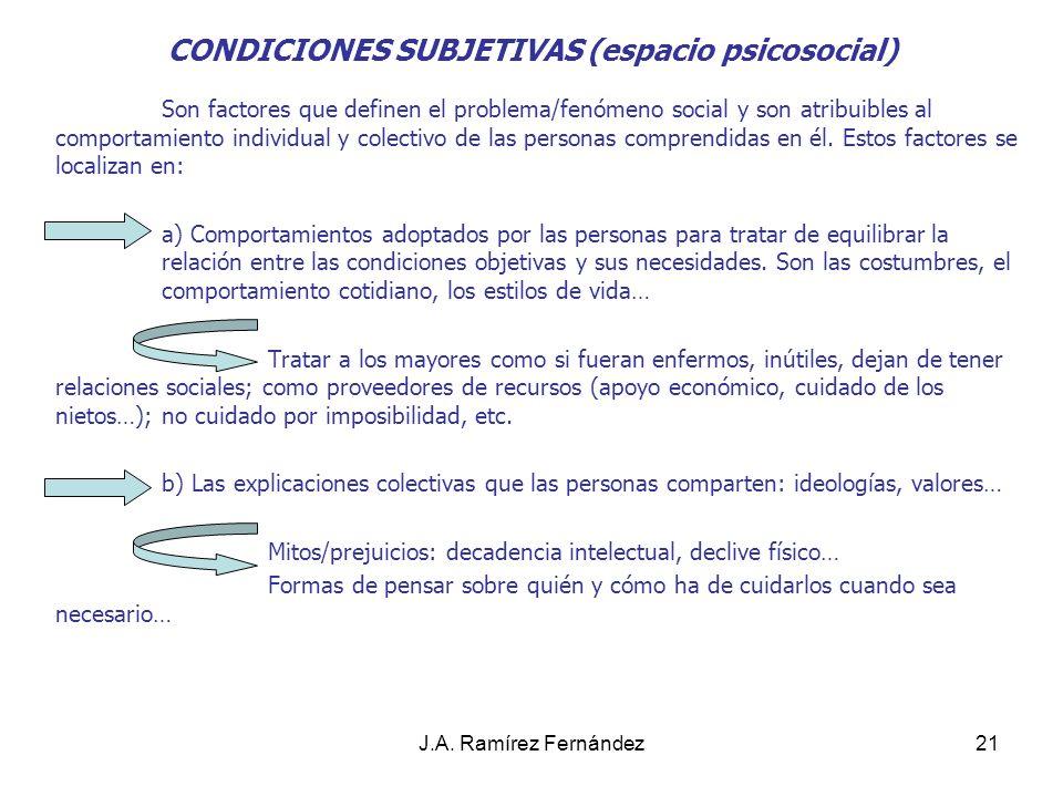 J.A. Ramírez Fernández21 CONDICIONES SUBJETIVAS (espacio psicosocial) Son factores que definen el problema/fenómeno social y son atribuibles al compor