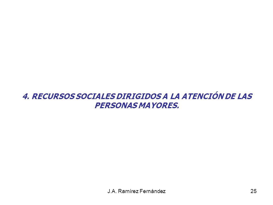 J.A.Ramírez Fernández26 1. SISTEMA DE PENSIONES. 1.