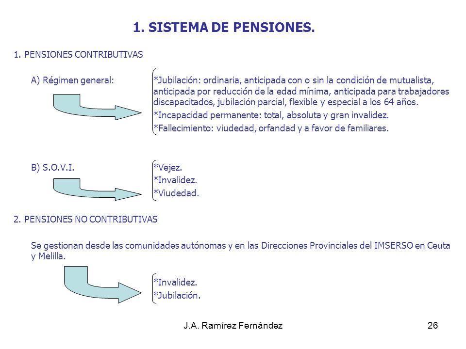 J.A.Ramírez Fernández27 2.