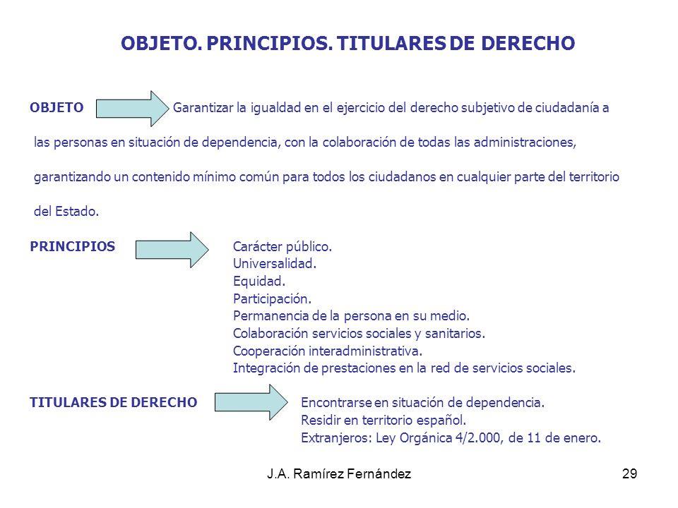 J.A. Ramírez Fernández29 OBJETO. PRINCIPIOS. TITULARES DE DERECHO OBJETO Garantizar la igualdad en el ejercicio del derecho subjetivo de ciudadanía a