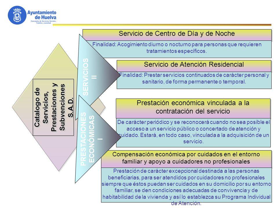 J.A.Ramírez Fernández33 Catalogo de Servicios, Prestaciones y Subvenciones S.A.D.