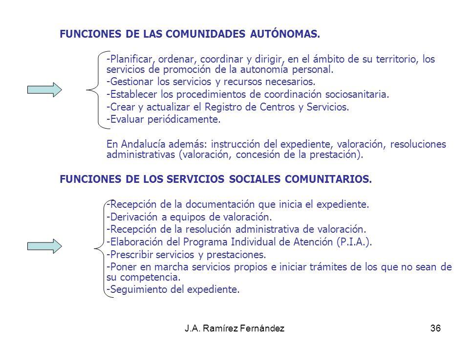 J.A. Ramírez Fernández37