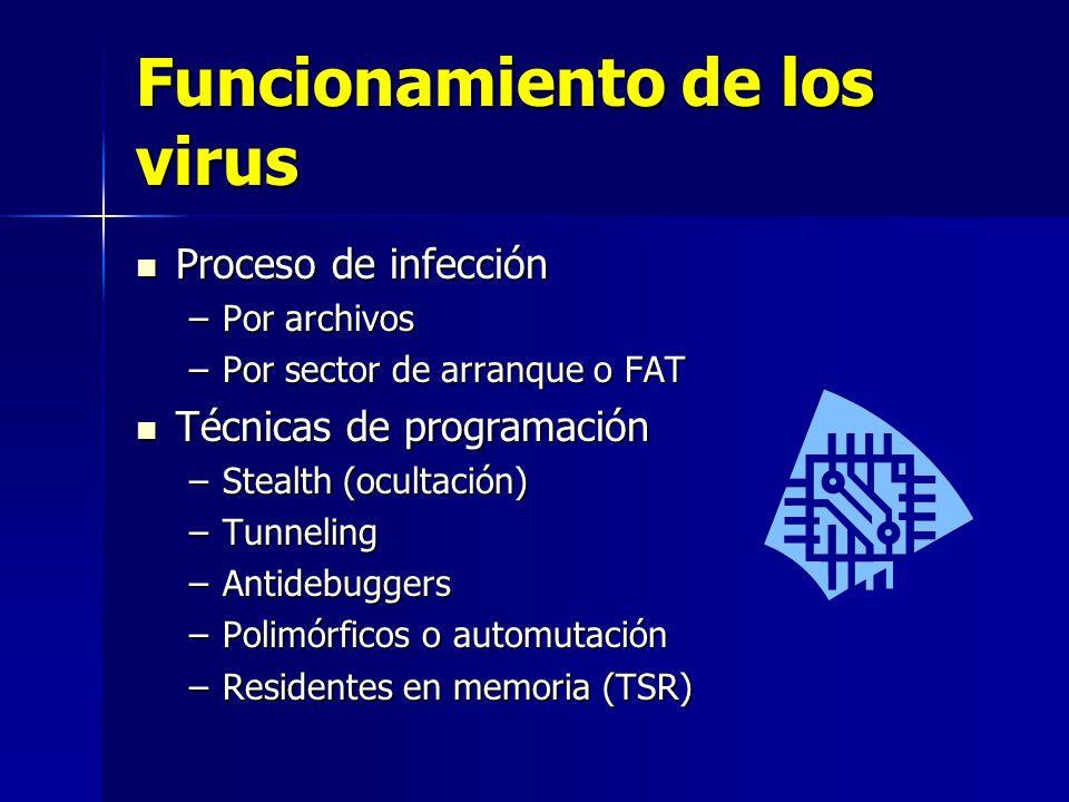 Funcionamiento de los virus Proceso de infección Proceso de infección –Por archivos –Por sector de arranque o FAT Técnicas de programación Técnicas de