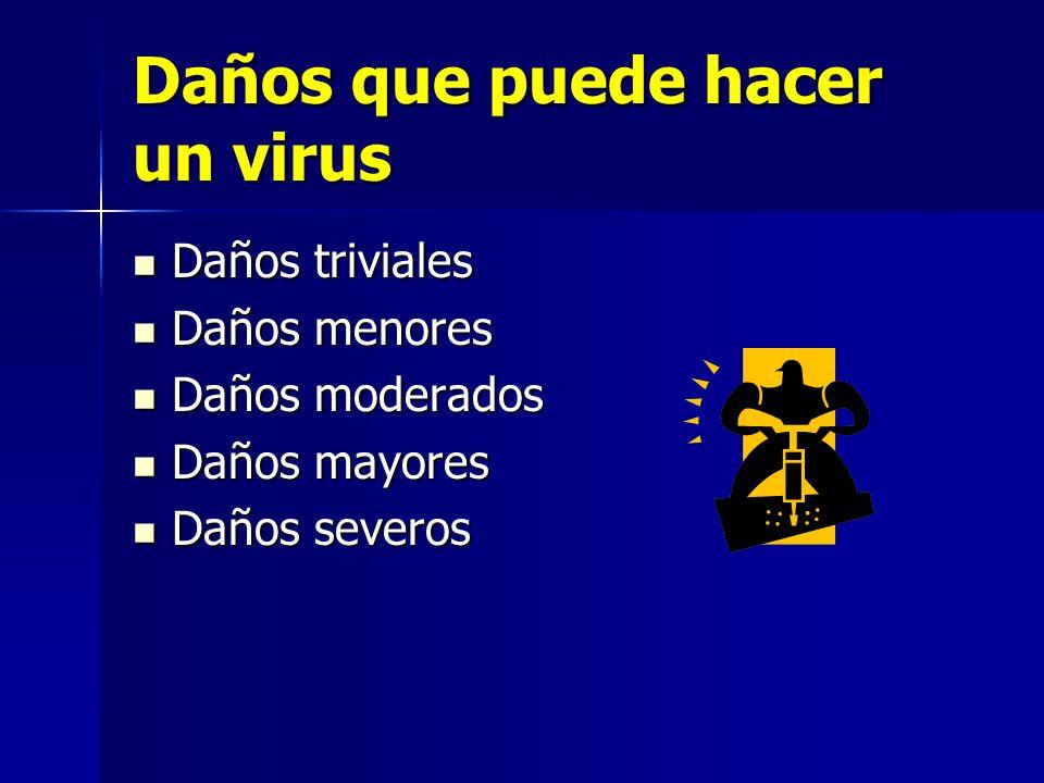 Daños que puede hacer un virus Daños triviales Daños triviales Daños menores Daños menores Daños moderados Daños moderados Daños mayores Daños mayores