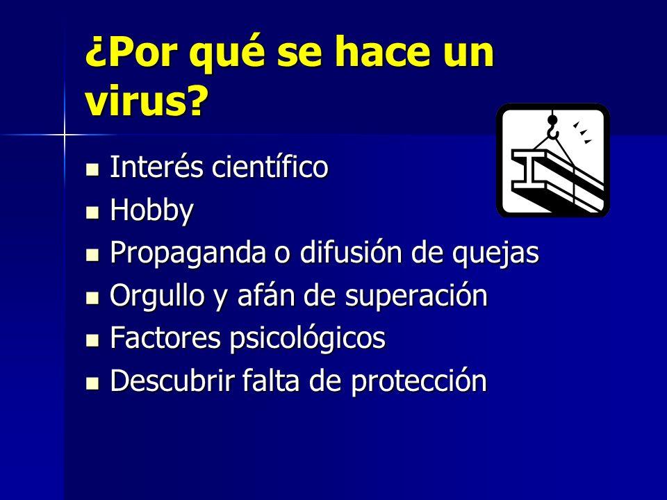 ¿Por qué se hace un virus? Interés científico Interés científico Hobby Hobby Propaganda o difusión de quejas Propaganda o difusión de quejas Orgullo y