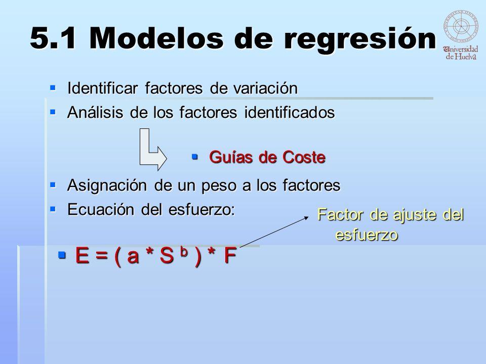 5.1 Modelos de regresión Identificar factores de variación Identificar factores de variación Análisis de los factores identificados Análisis de los fa