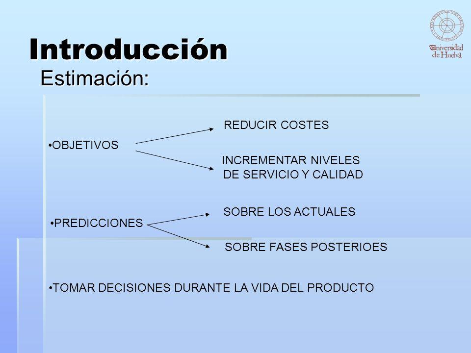 Introducción Estimación: OBJETIVOS REDUCIR COSTES INCREMENTAR NIVELES DE SERVICIO Y CALIDAD PREDICCIONES SOBRE LOS ACTUALES SOBRE FASES POSTERIOES TOM
