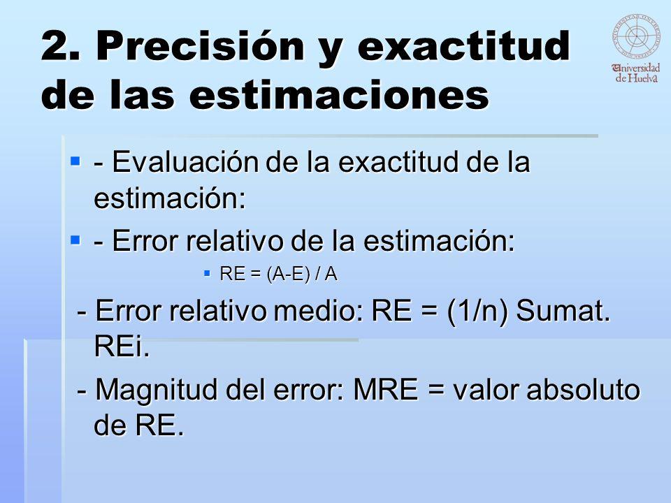 2. Precisión y exactitud de las estimaciones - Evaluación de la exactitud de la estimación: - Evaluación de la exactitud de la estimación: - Error rel