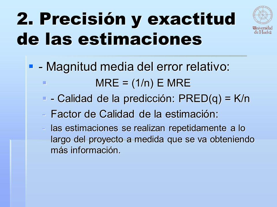 2. Precisión y exactitud de las estimaciones - Magnitud media del error relativo: - Magnitud media del error relativo: MRE = (1/n) E MRE MRE = (1/n) E