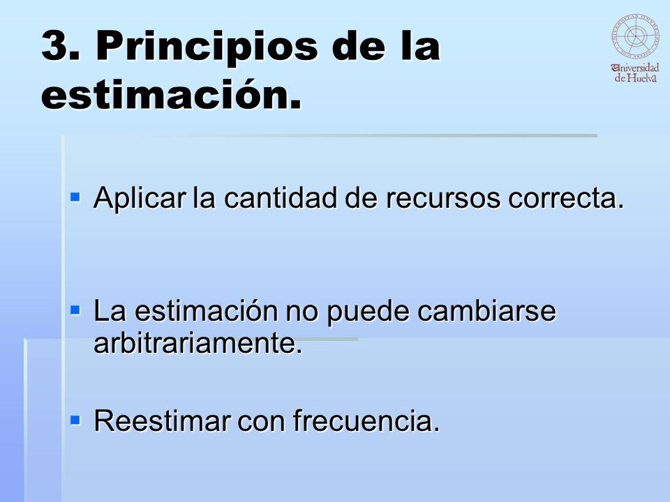 3. Principios de la estimación. Aplicar la cantidad de recursos correcta. La estimación no puede cambiarse arbitrariamente. Reestimar con frecuencia.