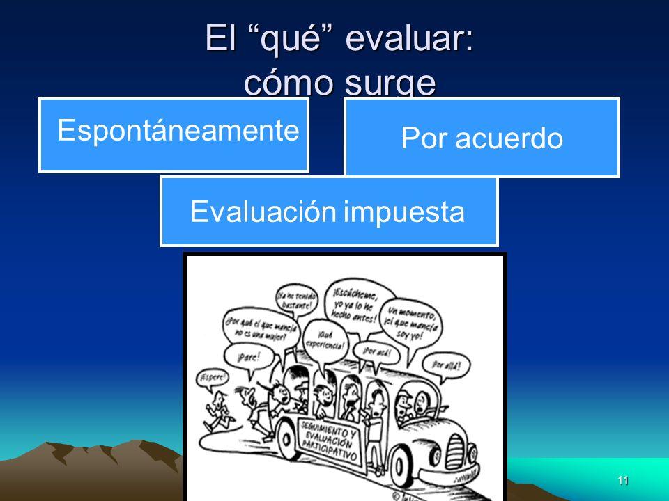 11 Prof. Sebastián González Losada Univ. Huelva octubre 2006 El qué evaluar: cómo surge Espontáneamente Por acuerdo Evaluación impuesta