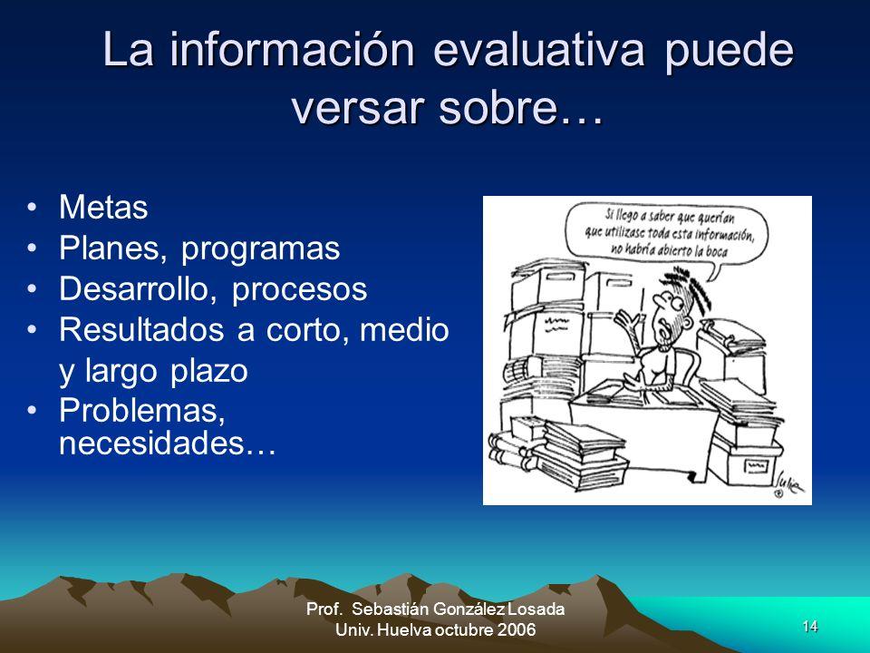 14 Prof. Sebastián González Losada Univ. Huelva octubre 2006 La información evaluativa puede versar sobre… Metas Planes, programas Desarrollo, proceso