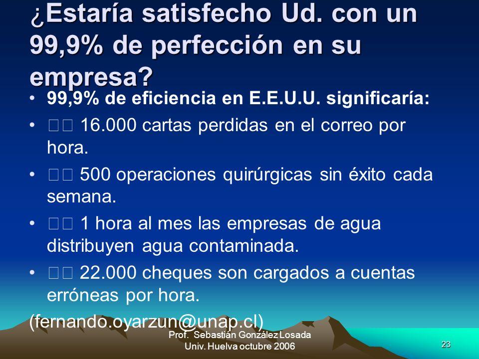 23 Prof. Sebastián González Losada Univ. Huelva octubre 2006 ¿Estaría satisfecho Ud. con un 99,9% de perfección en su empresa? 99,9% de eficiencia en