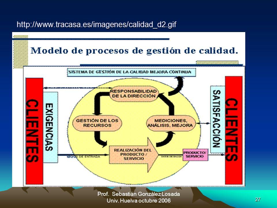 27 Prof. Sebastián González Losada Univ. Huelva octubre 2006 http://www.tracasa.es/imagenes/calidad_d2.gif
