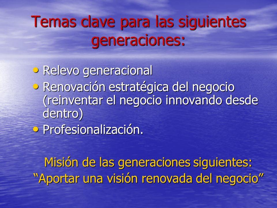 Temas clave para las siguientes generaciones: Relevo generacional Relevo generacional Renovación estratégica del negocio (reinventar el negocio innova