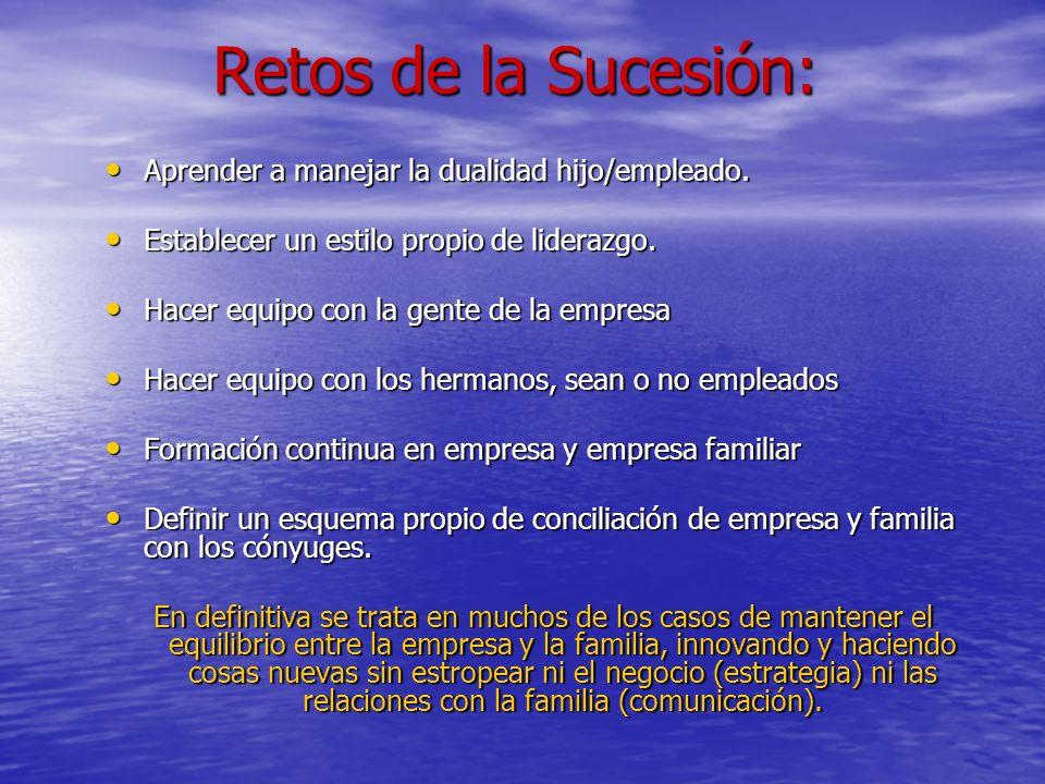 Retos de la Sucesión: Aprender a manejar la dualidad hijo/empleado. Aprender a manejar la dualidad hijo/empleado. Establecer un estilo propio de lider