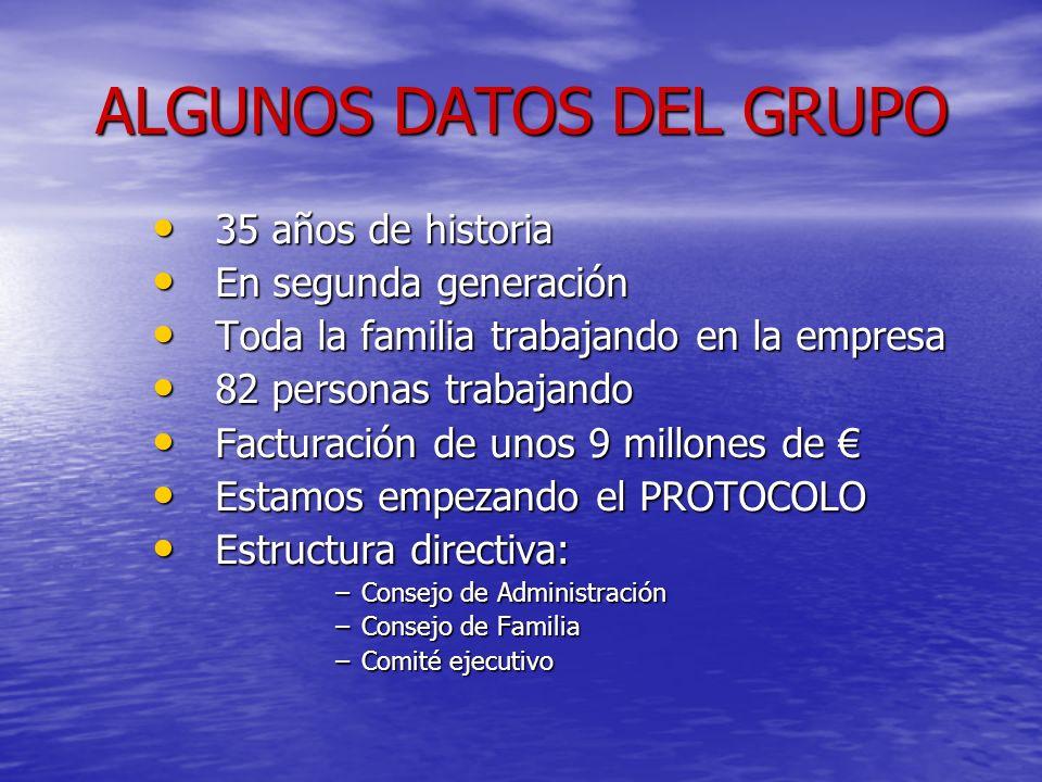 ALGUNOS DATOS DEL GRUPO 35 años de historia 35 años de historia En segunda generación En segunda generación Toda la familia trabajando en la empresa T