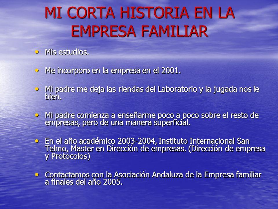 MI CORTA HISTORIA EN LA EMPRESA FAMILIAR Mis estudios. Mis estudios. Me incorporo en la empresa en el 2001. Me incorporo en la empresa en el 2001. Mi