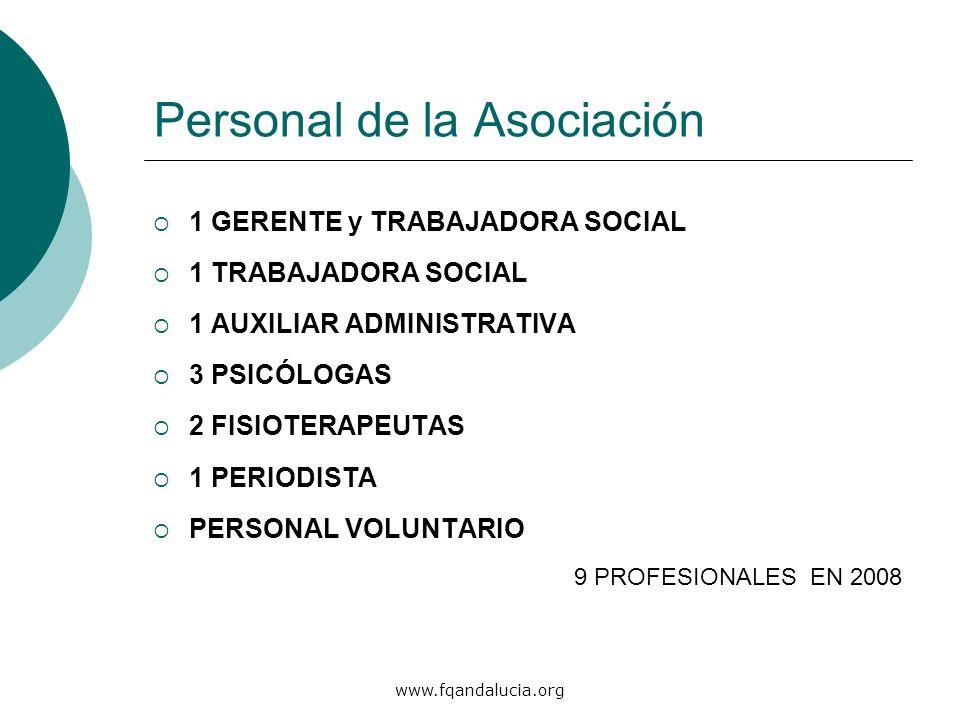 www.fqandalucia.org Personal de la Asociación 1 GERENTE y TRABAJADORA SOCIAL 1 TRABAJADORA SOCIAL 1 AUXILIAR ADMINISTRATIVA 3 PSICÓLOGAS 2 FISIOTERAPE